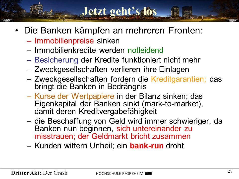 Jetzt geht's los Die Banken kämpfen an mehreren Fronten:
