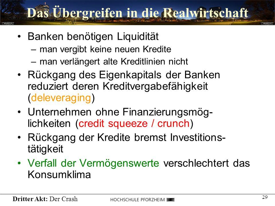 Das Übergreifen in die Realwirtschaft