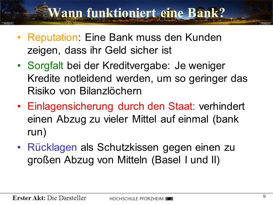 Wann funktioniert eine Bank