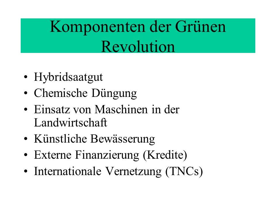 Komponenten der Grünen Revolution