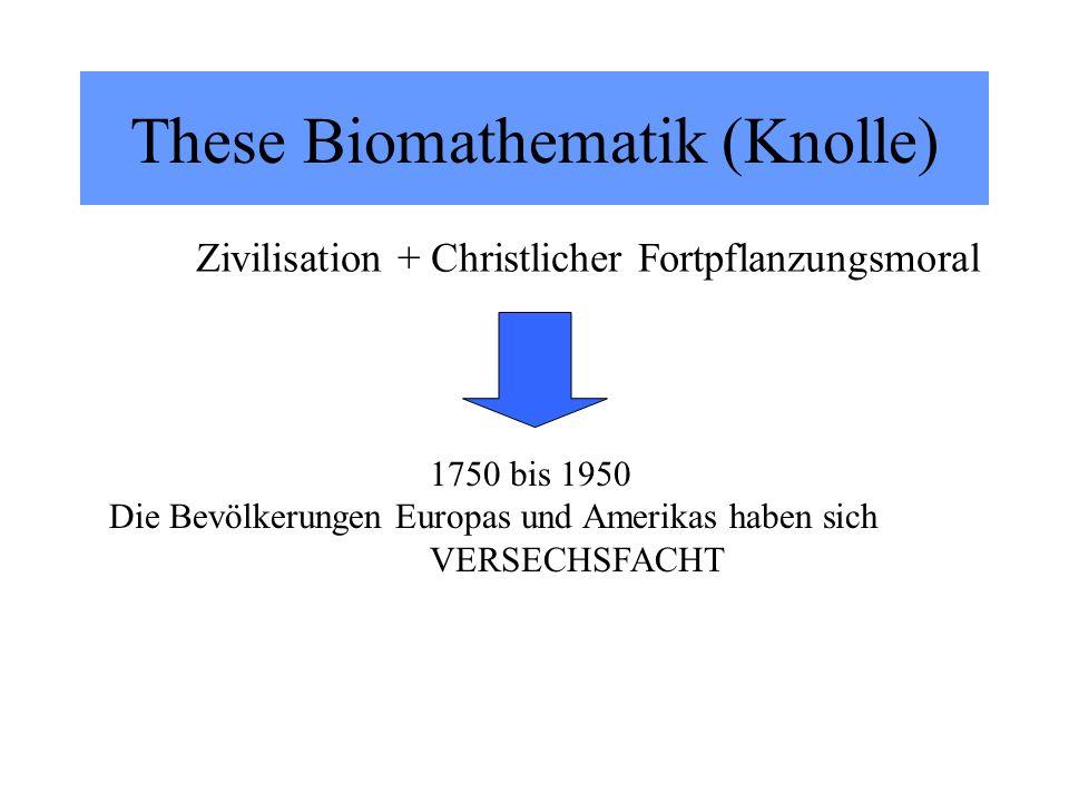These Biomathematik (Knolle)