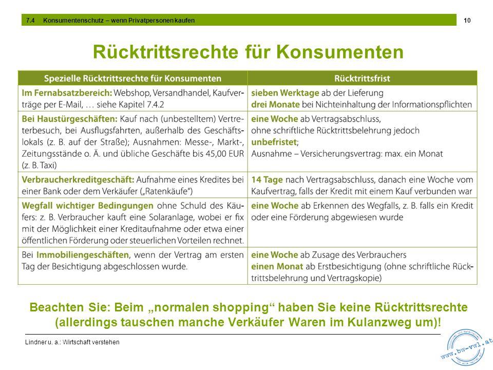Rücktrittsrechte für Konsumenten