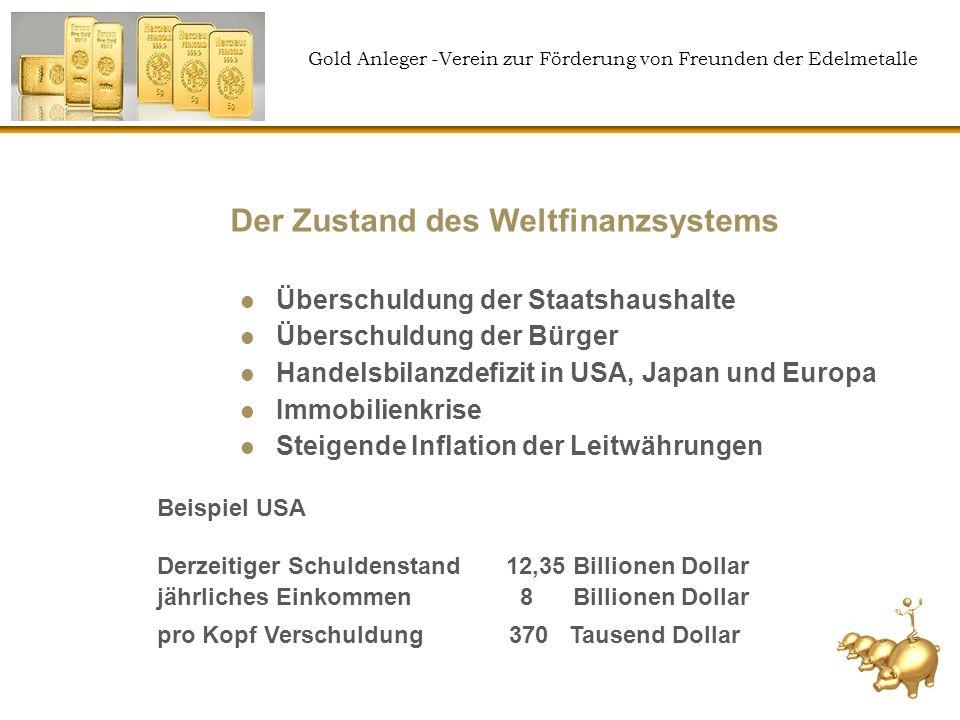 Der Zustand des Weltfinanzsystems