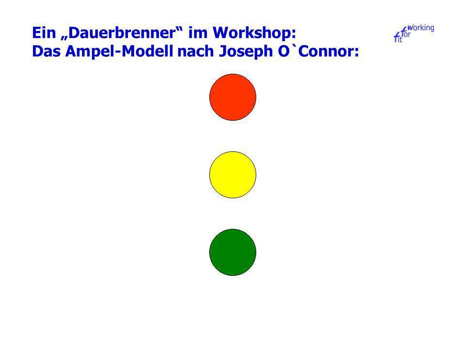 """Ein """"Dauerbrenner im Workshop:"""