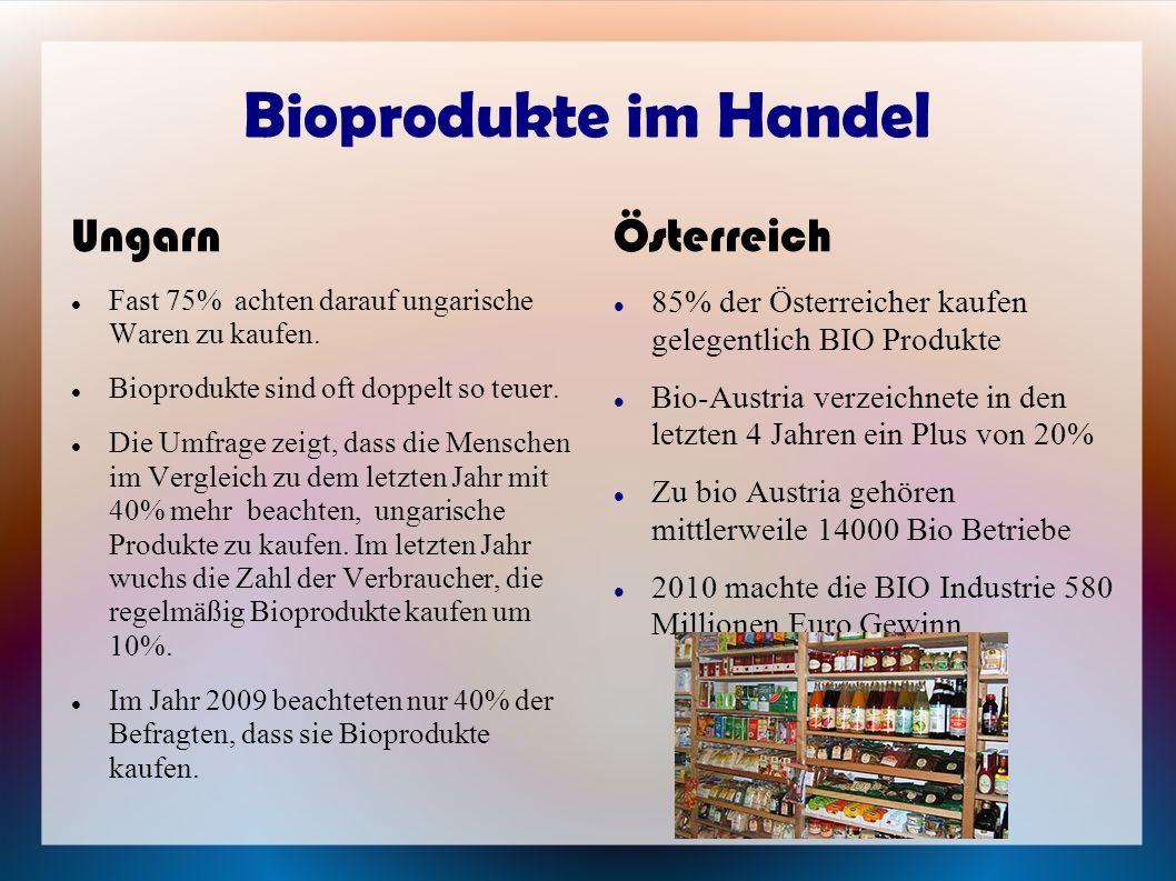 Bioprodukte im Handel Ungarn Österreich