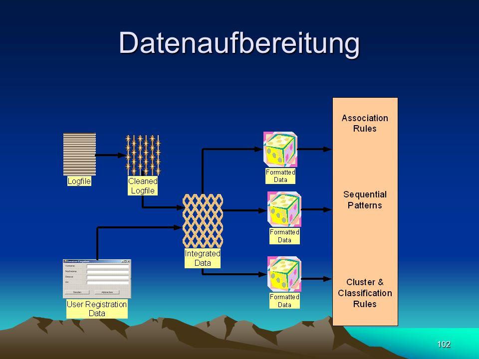 Datenaufbereitung
