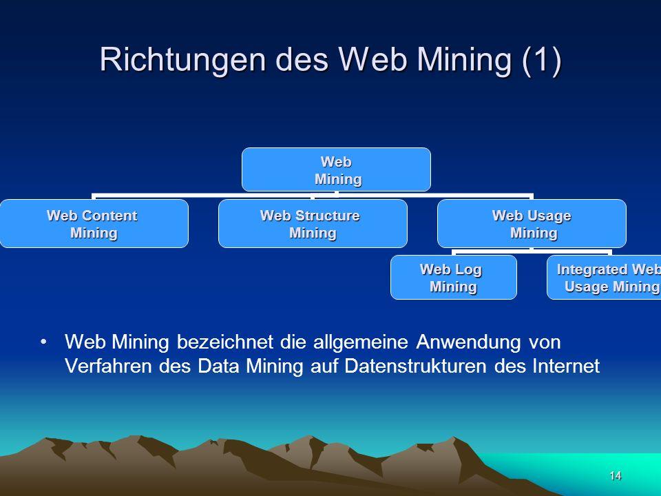 Richtungen des Web Mining (1)