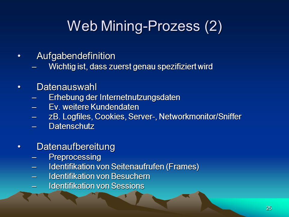 Web Mining-Prozess (2) Aufgabendefinition Datenauswahl