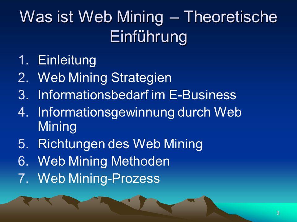 Was ist Web Mining – Theoretische Einführung