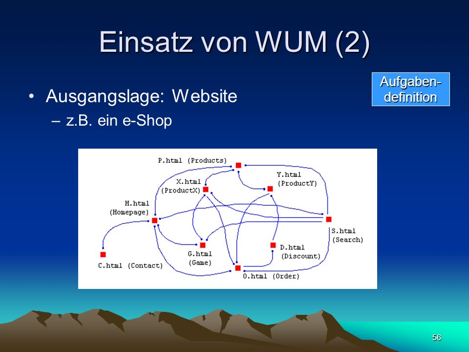 Einsatz von WUM (2) Ausgangslage: Website z.B. ein e-Shop Aufgaben-