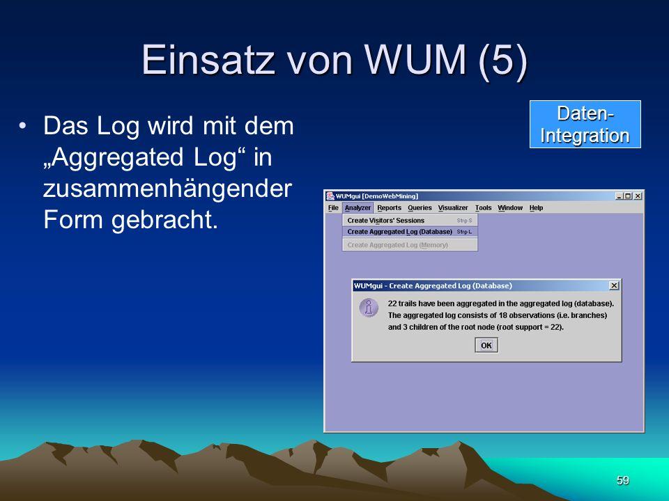 Einsatz von WUM (5)Daten- Integration.