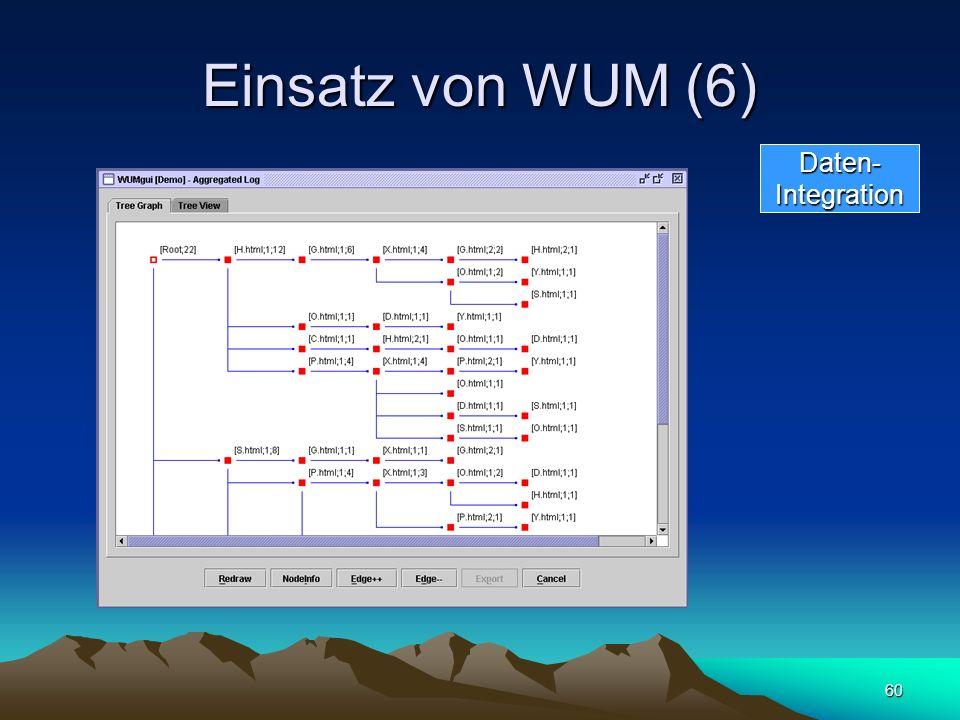 Einsatz von WUM (6) Daten- Integration
