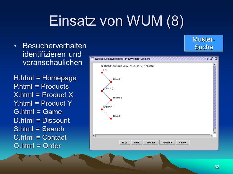 Einsatz von WUM (8)Muster- Suche. Besucherverhalten identifizieren und veranschaulichen. H.html = Homepage.