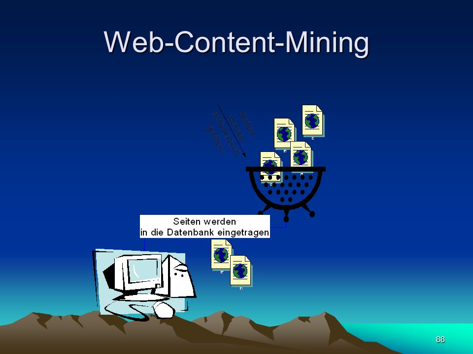 Web-Content-Mining