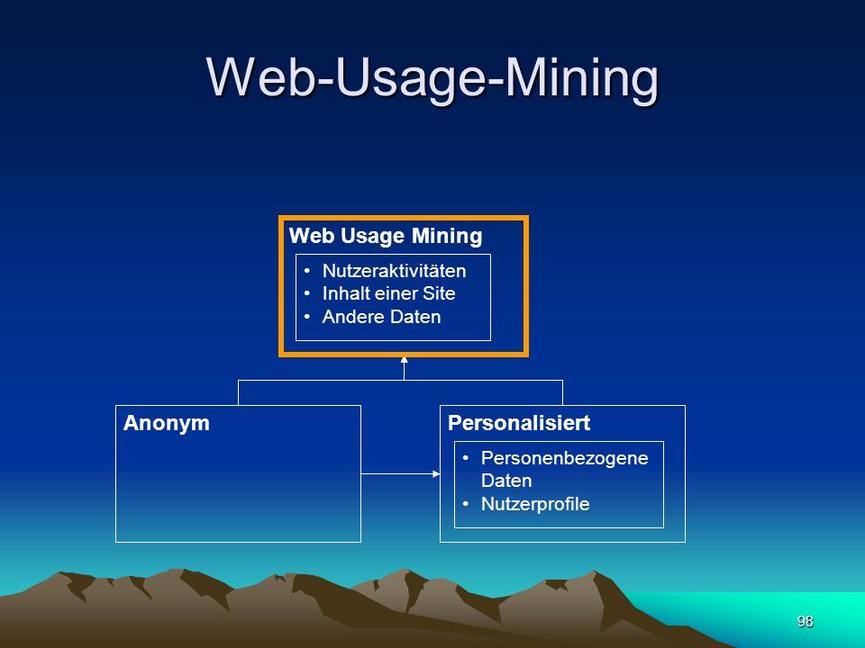 Web-Usage-Mining Web Usage Mining Anonym Personalisiert
