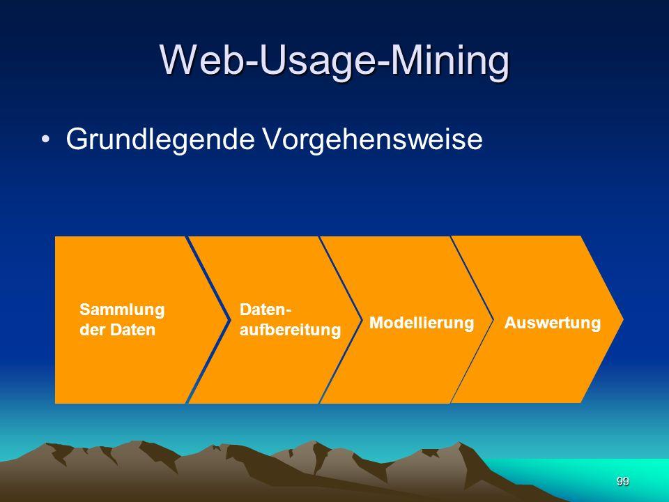 Web-Usage-Mining Grundlegende Vorgehensweise Sammlung der Daten