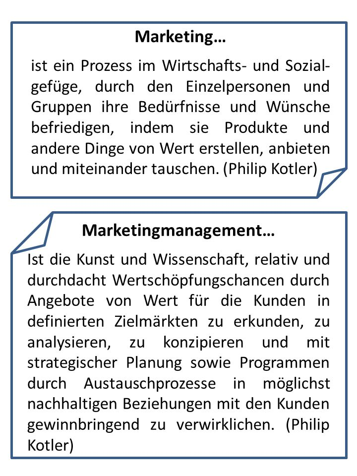Marketingmanagement…