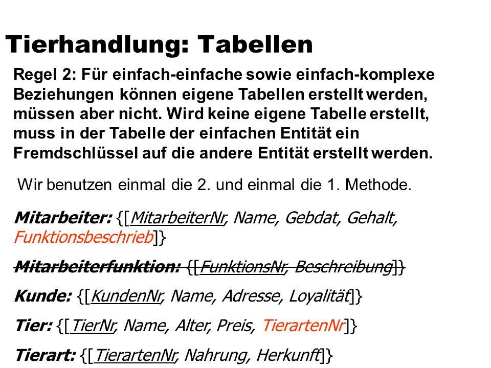 Tierhandlung: Tabellen