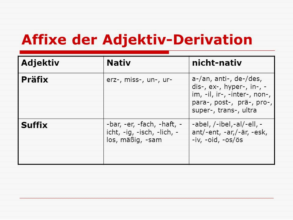 Affixe der Adjektiv-Derivation