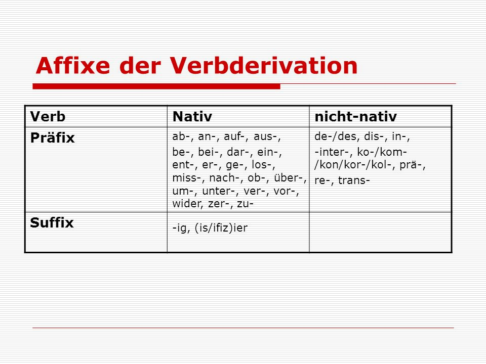 Affixe der Verbderivation