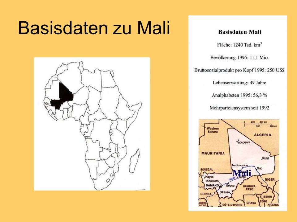Basisdaten zu Mali