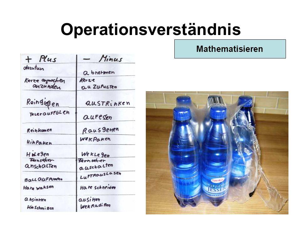 Operationsverständnis