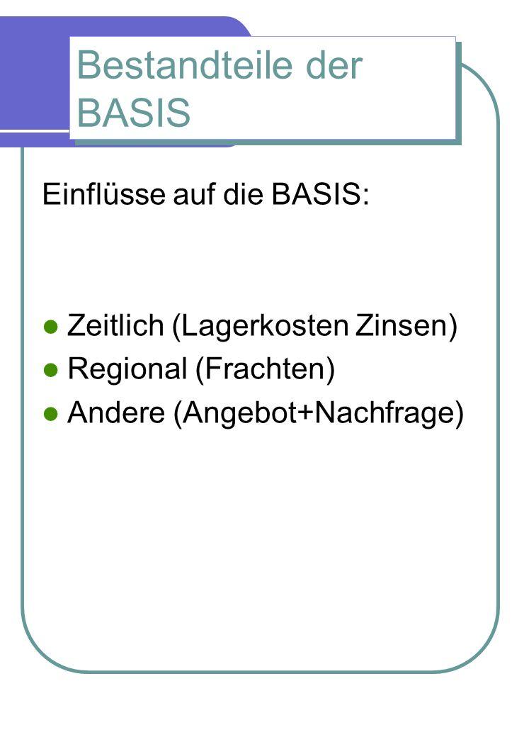 Bestandteile der BASIS