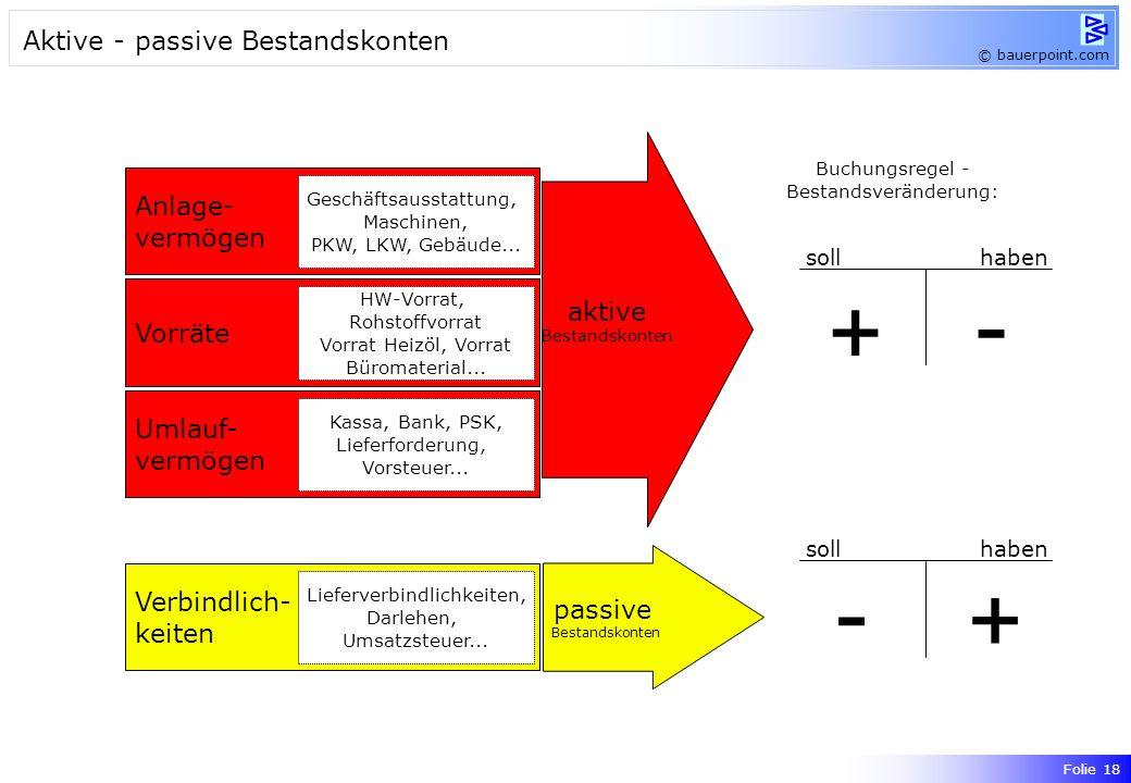 - + - + Aktive - passive Bestandskonten Anlage- vermögen aktive