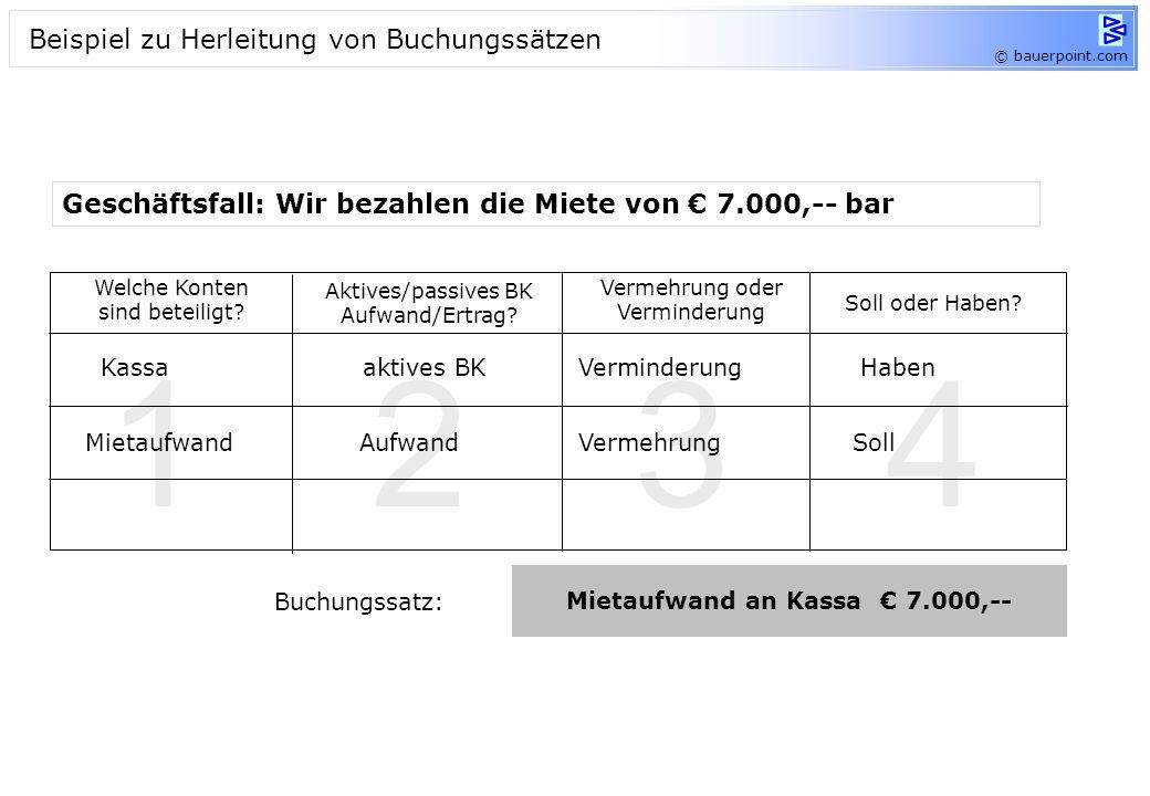 Mietaufwand an Kassa € 7.000,--
