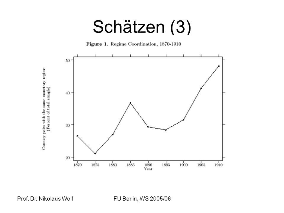 Schätzen (3) Prof. Dr. Nikolaus Wolf FU Berlin, WS 2005/06
