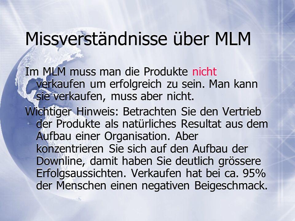 Missverständnisse über MLM