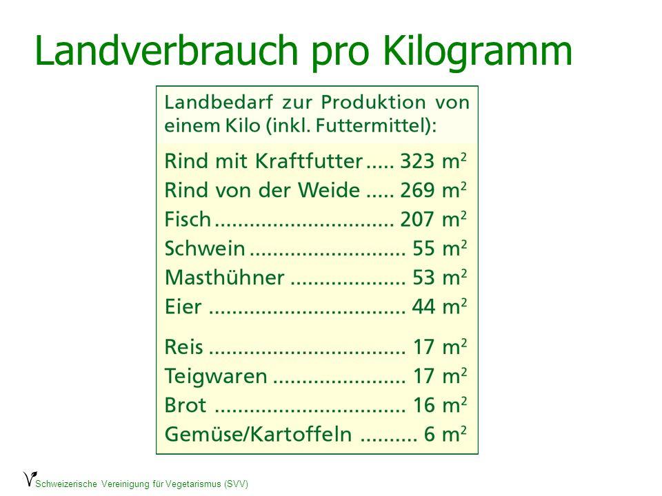 Landverbrauch pro Kilogramm