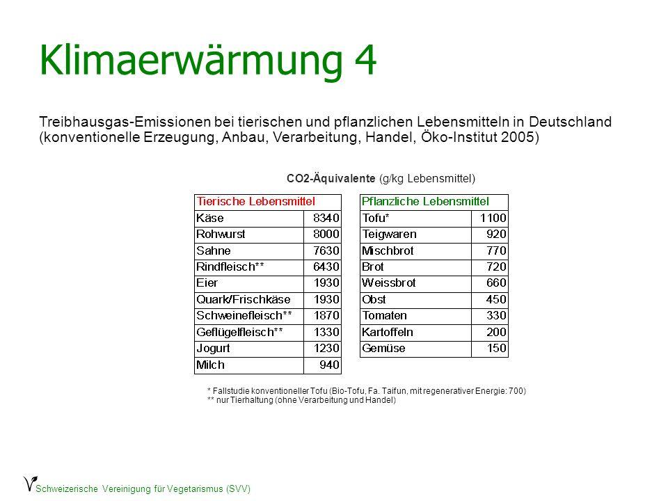 Klimaerwärmung 4Treibhausgas-Emissionen bei tierischen und pflanzlichen Lebensmitteln in Deutschland.