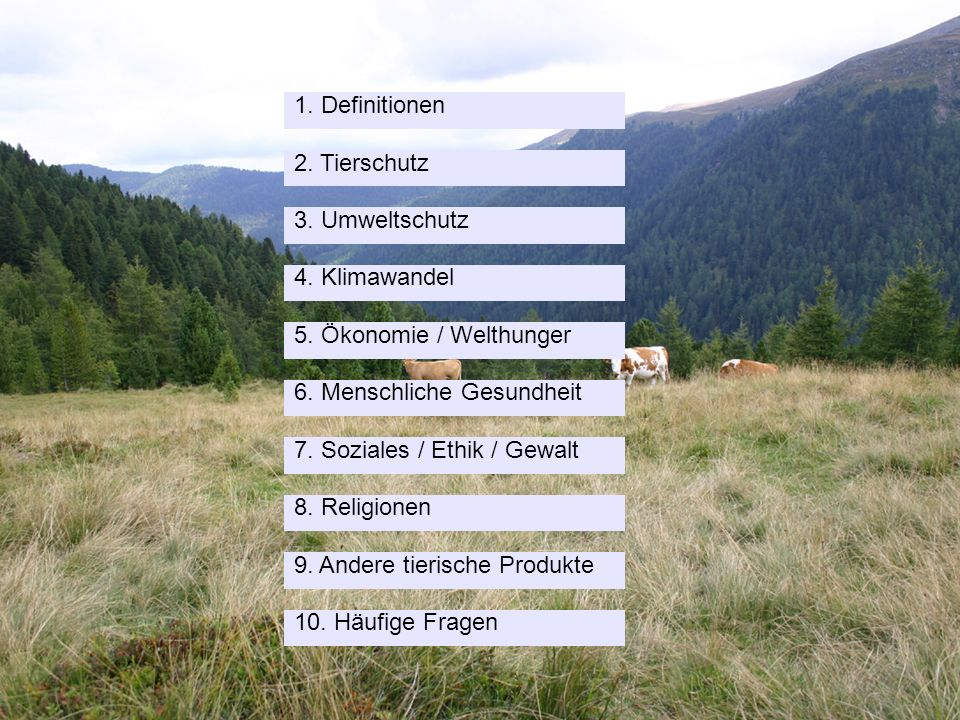 1. Definitionen 2. Tierschutz. 3. Umweltschutz. 4. Klimawandel. 5. Ökonomie / Welthunger. 6. Menschliche Gesundheit.