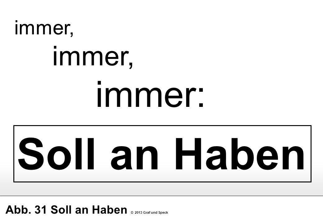 Abb. 31 Soll an Haben © 2013 Graf und Speck