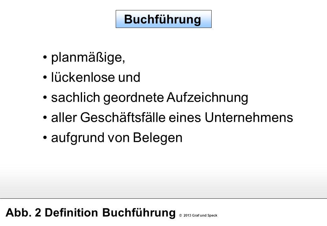 Abb. 2 Definition Buchführung © 2013 Graf und Speck