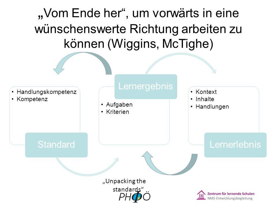 """""""Vom Ende her , um vorwärts in eine wünschenswerte Richtung arbeiten zu können (Wiggins, McTighe)"""