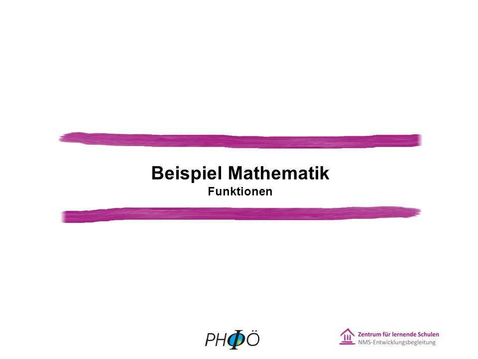 Beispiel Mathematik Funktionen Rothböck 15 15