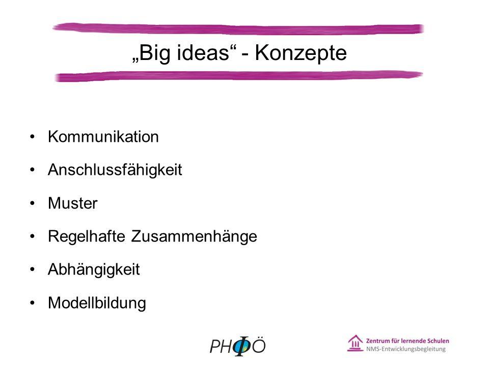 """""""Big ideas - Konzepte Kommunikation Anschlussfähigkeit Muster"""