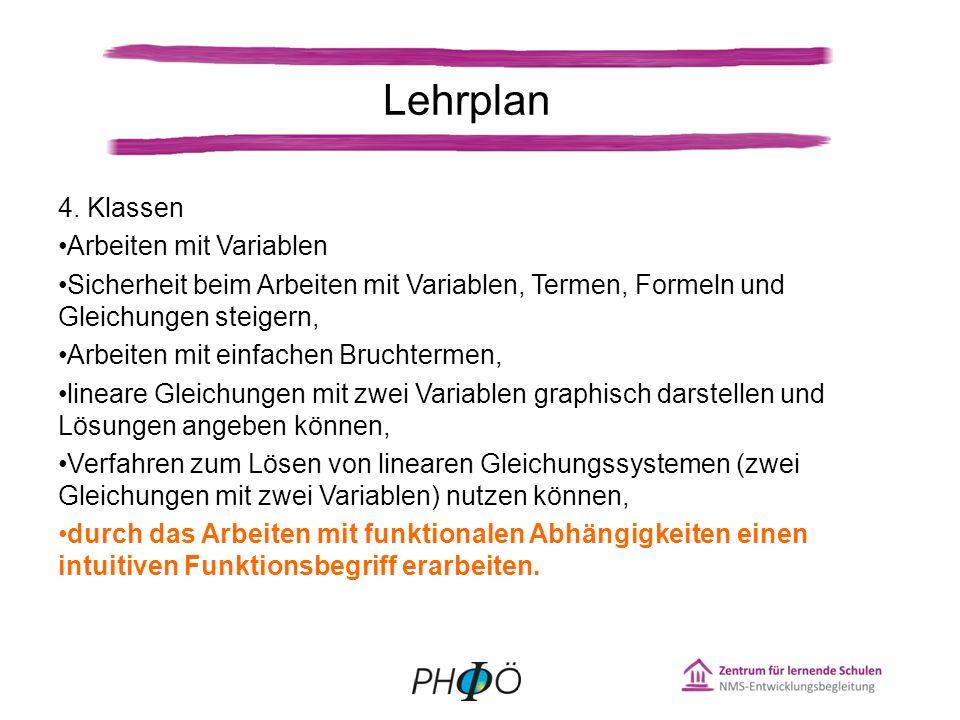Outstanding Variable Ausdrücke Arbeitsblatt Crest - Kindergarten ...