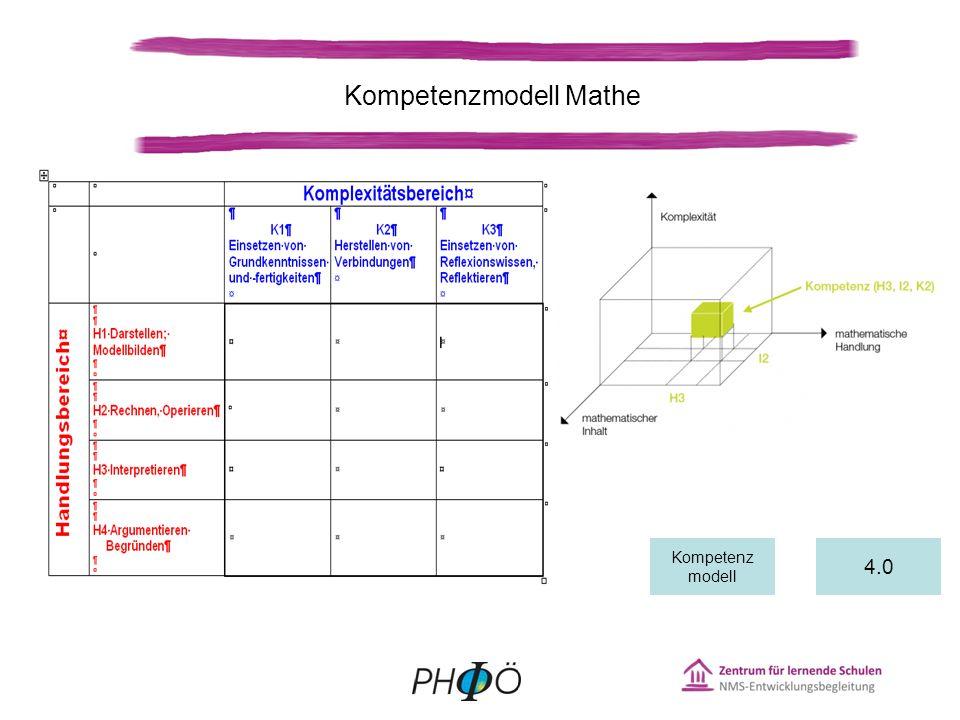 Kompetenzmodell Mathe