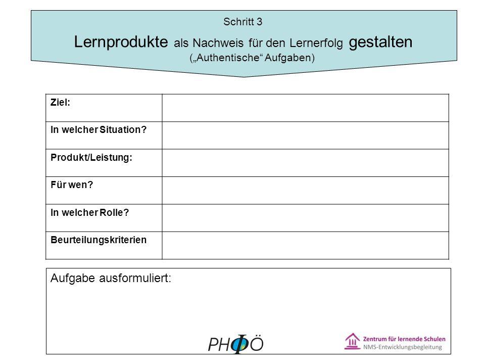 """Schritt 3 Lernprodukte als Nachweis für den Lernerfolg gestalten (""""Authentische Aufgaben) Ziel: In welcher Situation"""