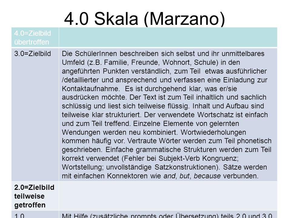 4.0 Skala (Marzano) 4.0=Zielbild übertroffen 3.0=Zielbild