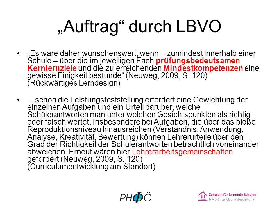 """""""Auftrag durch LBVO"""