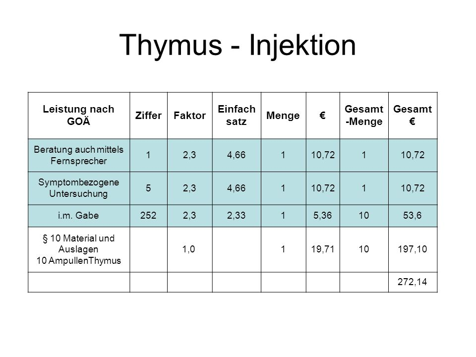 Thymus - Injektion Leistung nach GOÄ Ziffer Faktor Einfachsatz Menge €