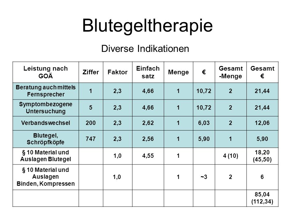 Blutegeltherapie Diverse Indikationen Leistung nach GOÄ Ziffer Faktor