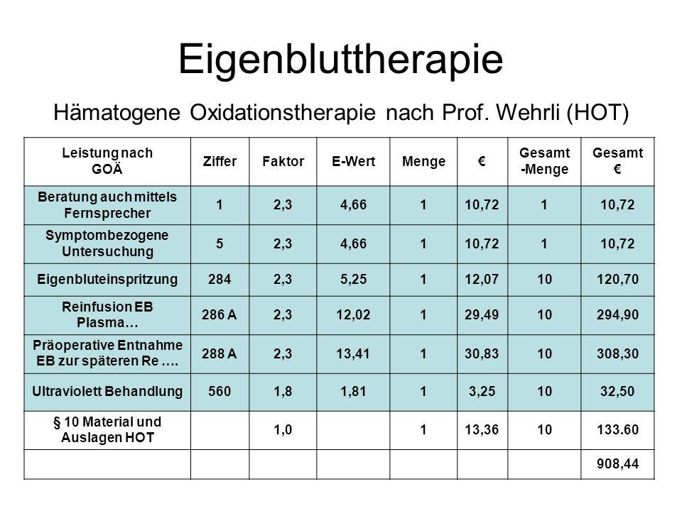 Eigenbluttherapie Hämatogene Oxidationstherapie nach Prof. Wehrli (HOT) Leistung nach. GOÄ. Ziffer.