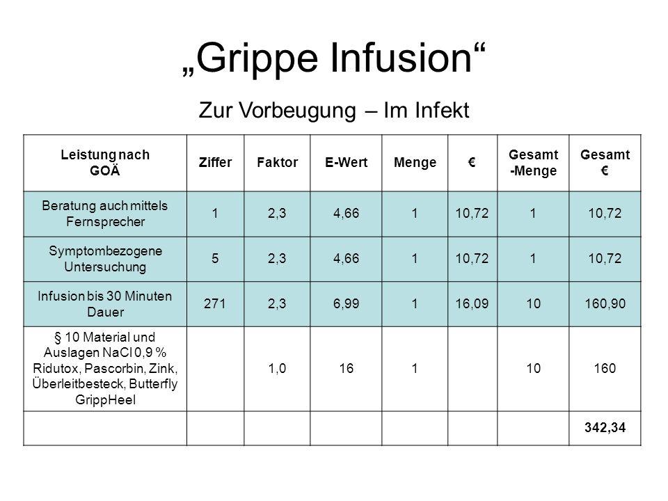 """""""Grippe Infusion Zur Vorbeugung – Im Infekt Leistung nach GOÄ Ziffer"""