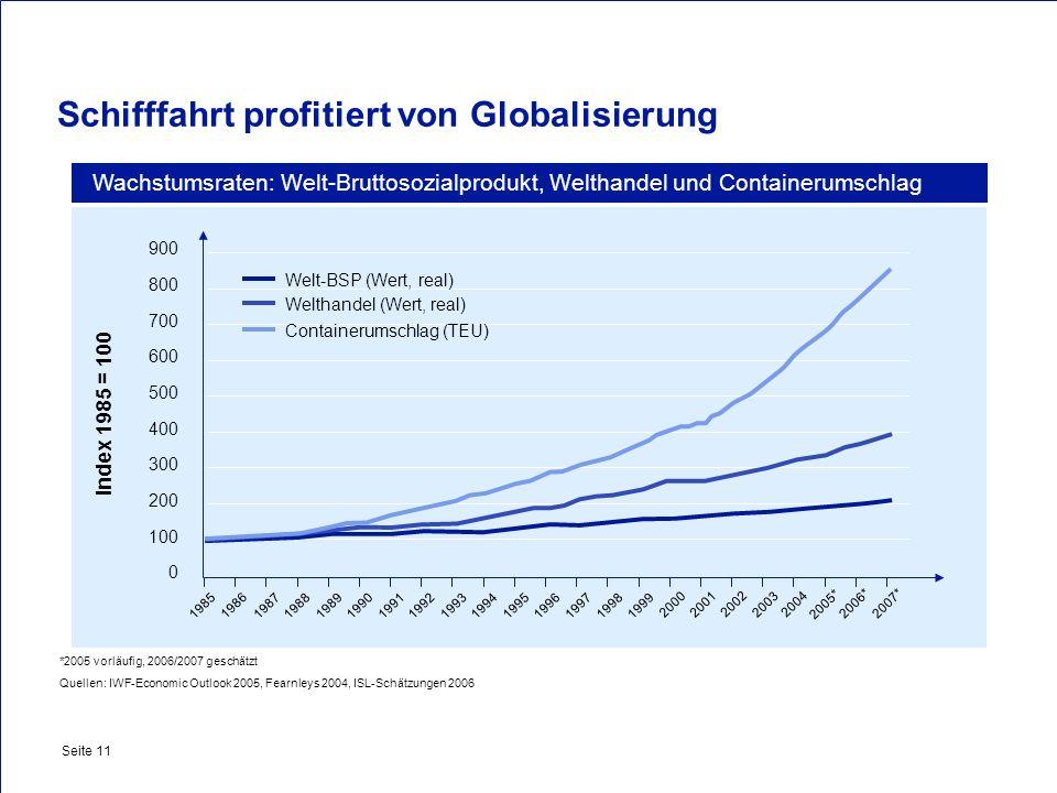 Schifffahrt profitiert von Globalisierung
