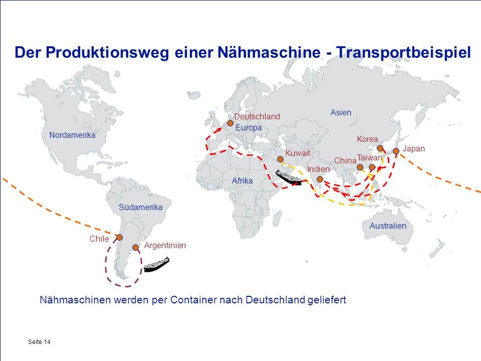Der Produktionsweg einer Nähmaschine - Transportbeispiel